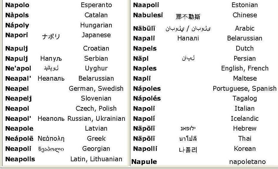 napoli in  tutte  le lingue